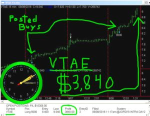 VTAE-3-300x232 Thursday September 8, 2016, Today Stock Market