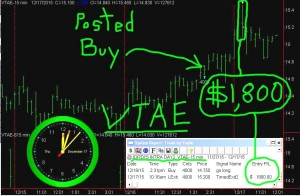 VTAE-300x196 Thursday December 17, 2015, Today Stock Market