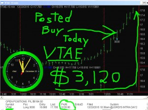 VTAE2-300x223 Wednesday December 23, 2015, Today Stock Market