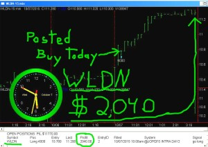 WLDN-300x212 Wednesday October 7, 2015, Today Stock Market