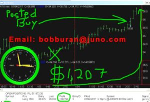 X-copy-300x205 Wednesday January 4, 2017, Today Stock Market