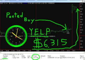 YELP-3-300x213 Wednesday August 10, 2016, Today Stock Market