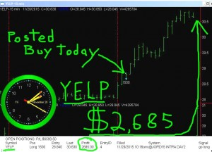 YELP-300x216 Friday November 20, 2015, Today Stock Market