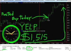 YELP2-300x214 Tuesday December 22, 2015  , Today Stock Market