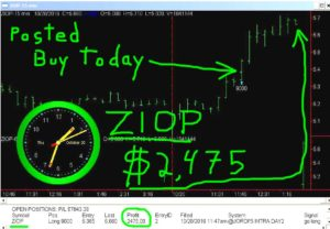 ZIOP-5-300x208 Thursday October 20, 2016, Today Stock Market
