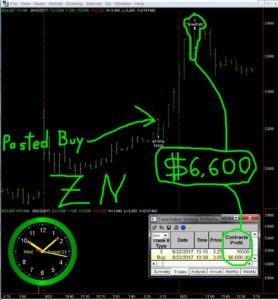ZN-2-278x300 Wednesday August 23, 2017, Today Stock Market