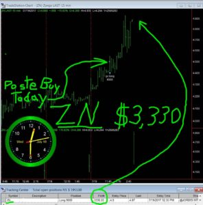 ZN-296x300 Wednesday July 19, 2017, Today Stock Market