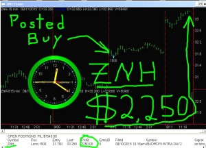 ZNH-300x216 Friday September 11, 2015, Today Stock Market