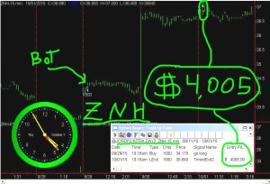 ZNH2-300x204 Thursday October 1, 2015, Today Stock Market
