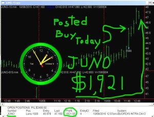 JUNO-300x228 Tuesday October 6, 2015, Today Stock Market