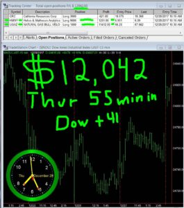 1-hour-in-265x300 Thursday December 28, 2017, Today Stock Market