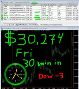 30-min-in-265x300 Friday December 29, 2017, Today Stock Market