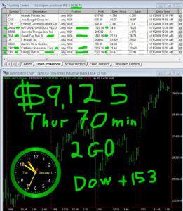 1-hour-2-GO-1-261x300 Thursday January 11, 2018, Today Stock Market