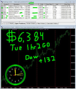 1-hour-2-GO-258x300 Tuesday January 9, 2018, Today Stock Market