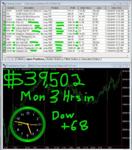 3-hours-in-263x300 Monday January 22, 2018, Today Stock Market