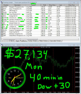 45-min-in-2-260x300 Monday January 22, 2018, Today Stock Market