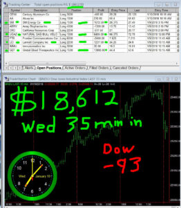 45-min-in-262x300 Wednesday January 10, 2018, Today Stock Market