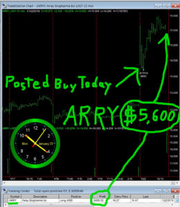ARRY-261x300 Monday January 22, 2018, Today Stock Market