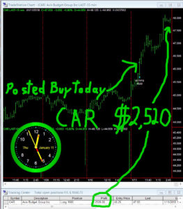 CAR-263x300 Thursday January 11, 2018, Today Stock Market