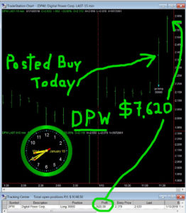 DPW-262x300 Wednesday January 10, 2018, Today Stock Market