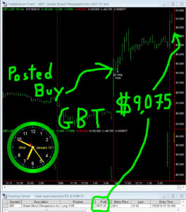 GBT-1-264x300 Wednesday January 10, 2018, Today Stock Market