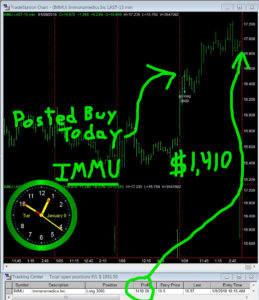 IMMU-1-259x300 Tuesday January 9, 2018, Today Stock Market