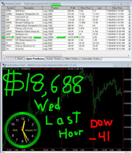 LAST-HOUR-259x300 Wednesday January 10, 2018, Today Stock Market