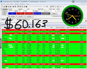 PREMARKET-1-300x239 Tuesday January 23, 2018, Today Stock Market