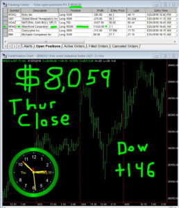 STATS-01-25-18-258x300 Thursday January 25, 2018, Today Stock Market