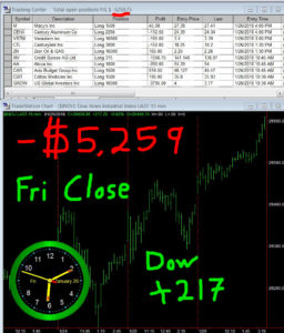 STATS-01-26-18-256x300 Friday January 26, 2018, Today Stock Market
