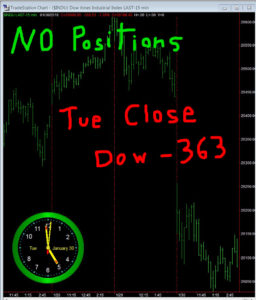 STATS-01-30-18-256x300 Tuesday January 30, 2018, Today Stock Market