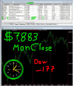 STATS-1-29-18-255x300 Monday January 29, 2018, Today Stock Market
