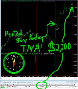 TNA-263x300 Thursday January 11, 2018, Today Stock Market