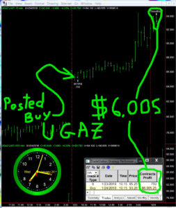 UGAZ-2-253x300 Wednesday January 24, 2018, Today Stock Market