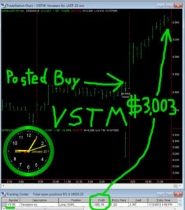 VSTM-264x300 Monday January 22, 2018, Today Stock Market