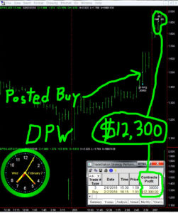 DPW-251x300 Wednesday February 7, 2018, Today Stock Market