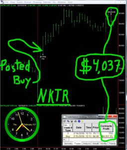 NKTR-1-255x300 Thursday February 15, 2018, Today Stock Market