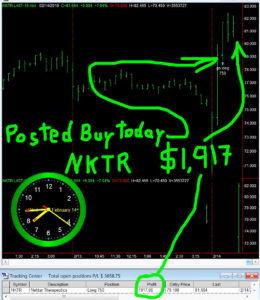 NKTR-260x300 Wednesday February 14, 2018, Today Stock Market