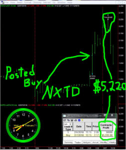 NXTD-253x300 Wednesday February 7, 2018, Today Stock Market