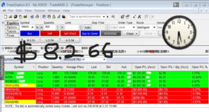 PREMARKET-300x161 Thursday February 8, 2018, Today Stock Market