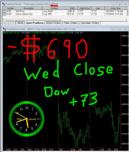 STATS-01-31-18-254x300 Wednesday January 31, 2018, Today Stock Market