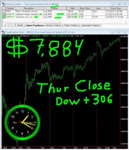 STATS-02-15-18-257x300 Thursday February 15, 2018, Today Stock Market