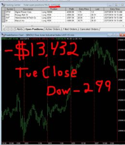 STATS-02-27-18-259x300 Tuesday February 27, 2018, Today Stock Market
