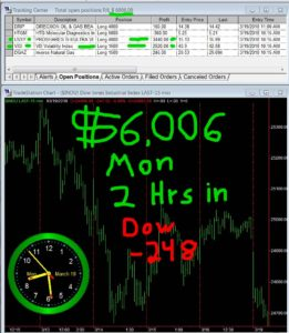 2-hours-in-261x300 Monday March 19, 2018, Today Stock Market