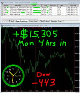 4-hours-in-257x300 Monday March 19, 2018, Today Stock Market