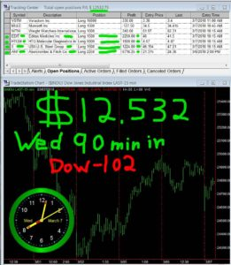 90-min-in-261x300 Wednesday March 07, 2018, Today Stock Market