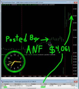 ANF-266x300 Wednesday March 07, 2018, Today Stock Market