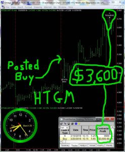HTGM-2-248x300 Tuesday March 20, 2018, Today Stock Market