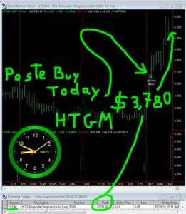 HTGM-261x300 Wednesday March 07, 2018, Today Stock Market