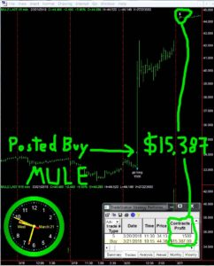 MULE-1-242x300 Wednesday March 21, 2018, Today Stock Market